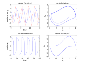 Matlab file examples